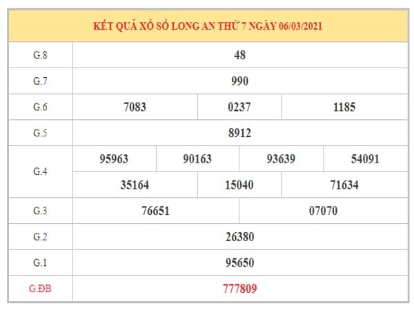 Phân tích KQXSLA ngày 13/3/2021 dựa trên kết quả kỳ trước