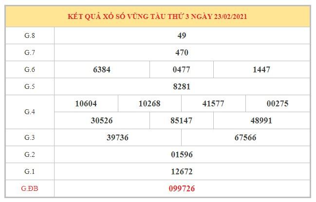 Nhận định KQXSVT ngày 2/3/2021 dựa trên kết quả kỳ trước