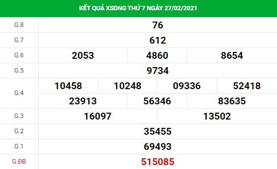Phân tích kết quả XS Đà Nẵng ngày 03/03/2021