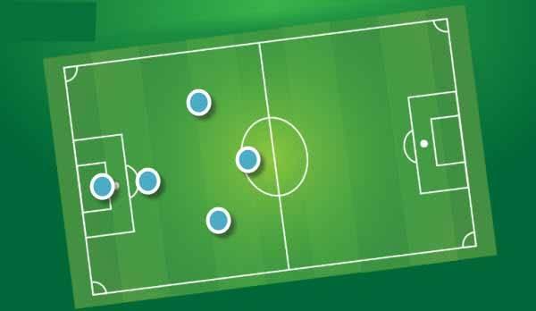 Chia sẻ cách chạy chỗ trong bóng đá 5 ngườihiệu quả nhất