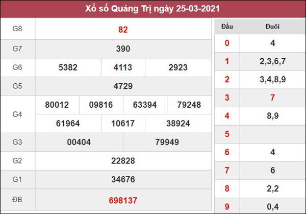 Dự đoán XSQT thứ 5 chốt bạch thủ lô Quảng Trị