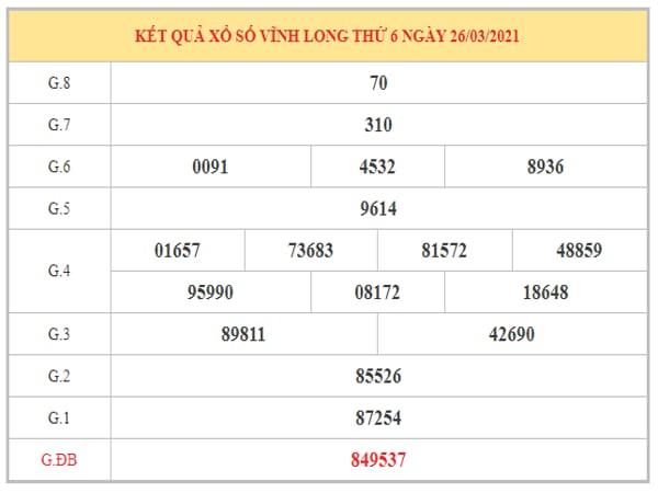 Nhận định KQXSVL ngày 2/4/2021 dựa trên kết quả kì trước