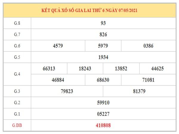 Dự đoán XSGL ngày 14/5/2021 dựa trên kết quả kì trước