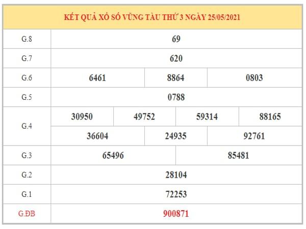 Nhận định KQXSVT ngày 1/6/2021 dựa trên kết quả kì trước
