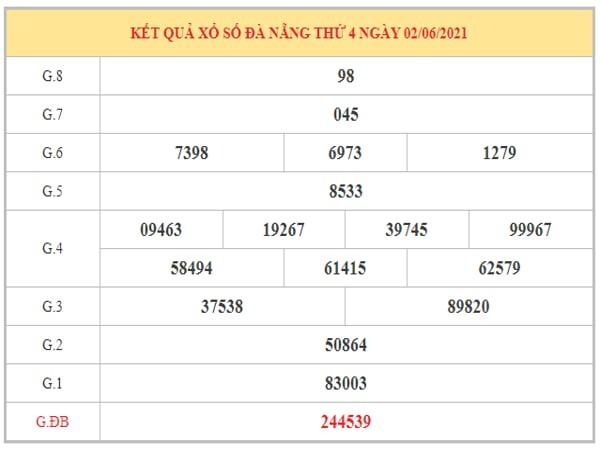 Nhận định KQXSDNG ngày 5/6/2021 dựa trên kết quả kì trước