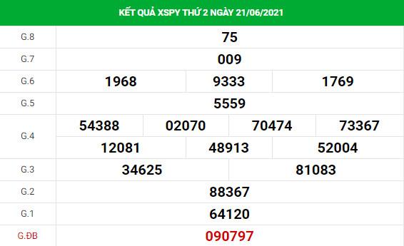 Phân tích XSPY ngày 28/6/2021 hôm nay thứ 2 chính xác