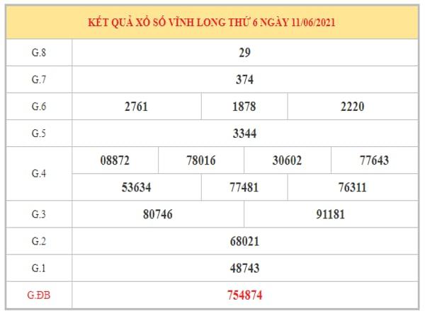 Thống kê KQXSVL ngày 18/6/2021 dựa trên kết quả kì trước