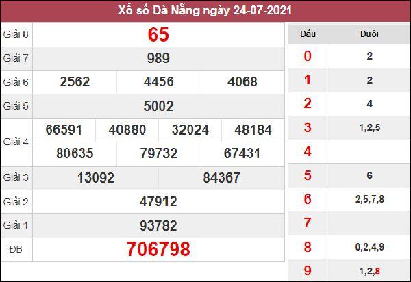Nhận định KQXS Đà Nẵng 28/7/2021 chốt XSDNG thứ 4