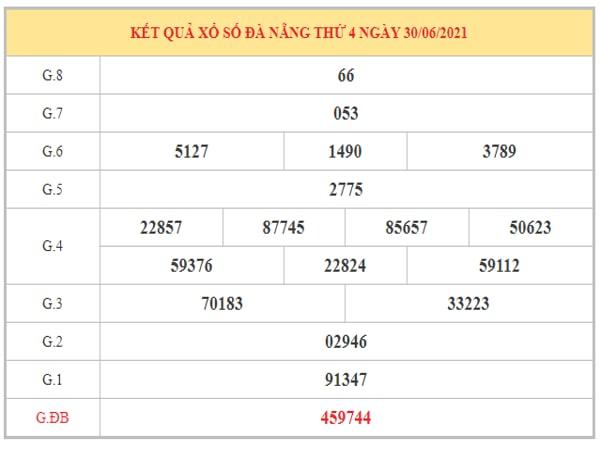 Nhận định KQXSDNG ngày 3/7/2021 dựa trên kết quả kì trước