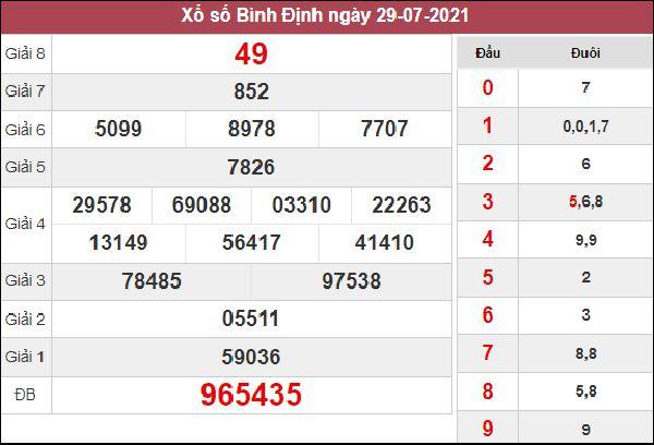 Phân tích SXBDI 5/8/2021 thứ 5 xác suất trúng thưởng cao nhất