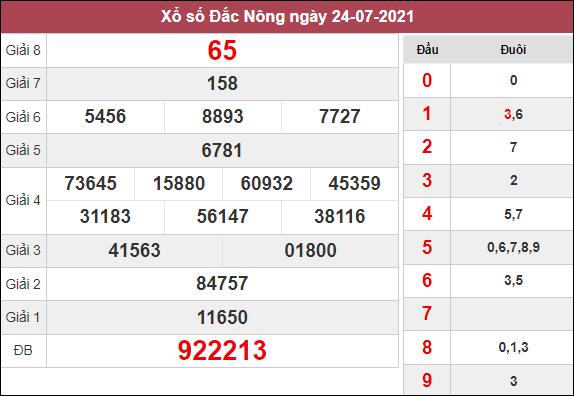 Nhận định KQXSDNO ngày 14/8/2021 dựa trên kết quả kì trước