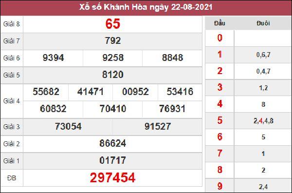 Nhận định KQXSKH 25/8/2021 thứ 4 miễn phí chuẩn xác nhất