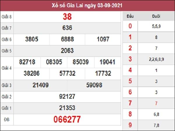 Dự đoán XSGL 10-09-2021