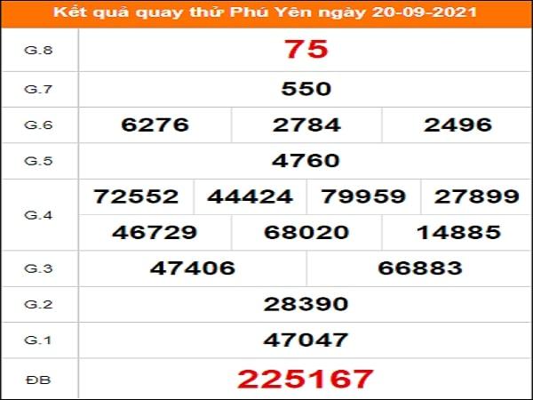 Quay thử xổ số Phú Yên ngày 20/9/2021 lấy hên