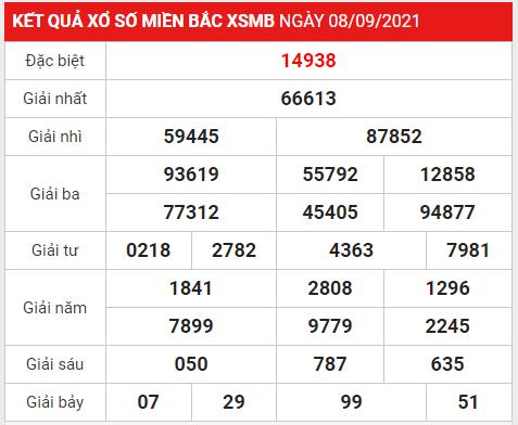 Soi cầu XSMB 9/9/2021 thống kê XSMB chuẩn xác