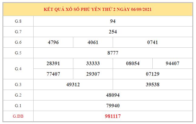 Soi cầu XSPY ngày 13/9/2021 dựa trên kết quả kì trước