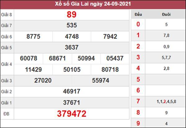 Soi cầu XSGL 1/10/2021 chốt cặp số đẹp đài Gia Lai